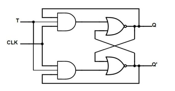 T Flip-Flop Circuit Diagram